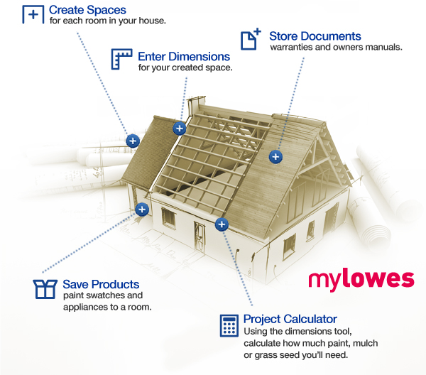 You can Create spaces, store documents, enter dimensions, save products and project calculators
