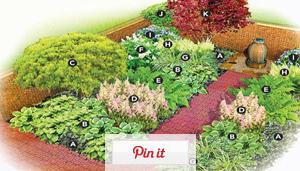 Corner Courtyard Garden Plan